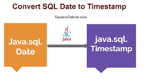 java pattern to convert one object to another how to convert java sql date to java sql timest top
