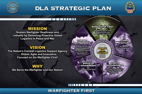the changing wealth of nations 2018 building a sustainable future books new dla strategic plan lays out goals for 2018 2026