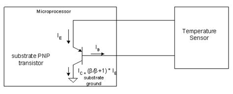 thermal diode integrated thermal diode