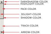 css tutorial scrollbar stockvault net css scrollbar colors