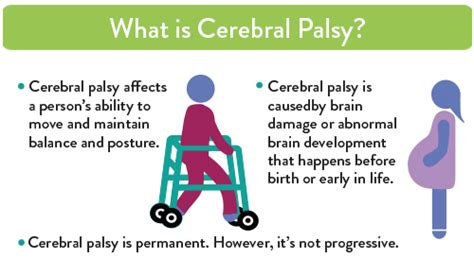 meaning of cp infographic understanding cerebral palsy gillette