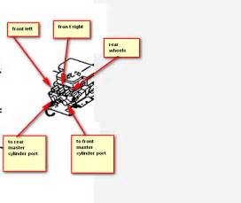 Brake Line Diagram 1998 Chevy S10 Where Do Brake Lines Enter The Abs Controller On 1999