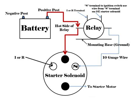 high torque starter wiring diagram 34 wiring diagram