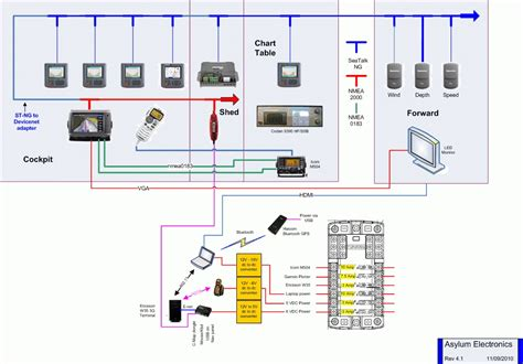 amazing webasto wiring diagram images block diagram