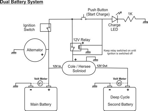 wiring diagram for dual battery system php wiring wiring