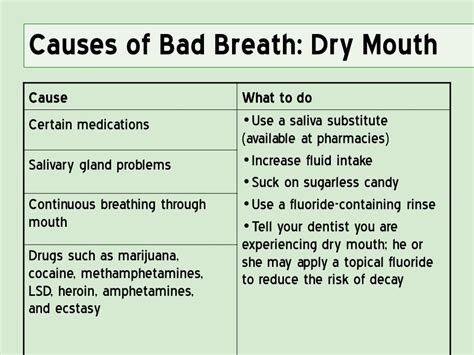 what to do for s bad breath chew on this health choices for ppt