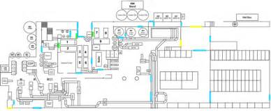 Free Factory Floor Layout Design Example Of Factory Layout Design Factory Floor Plan