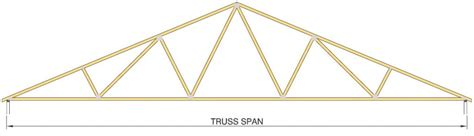 product design engineer new zealand roof trusses design framing construction pryda new