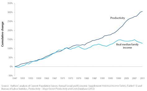 Home Design Trends Through The Decades by Angebotspolitik Wikipedia