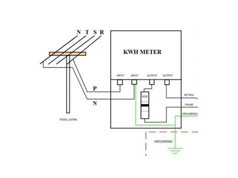 gambar wiring diagram instalasi listrik images wiring