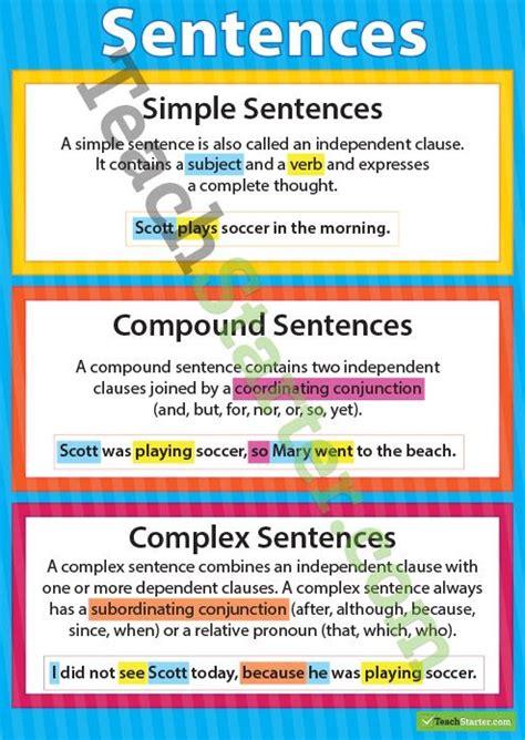 sentence patterns kinds 25 best ideas about complex sentences on pinterest