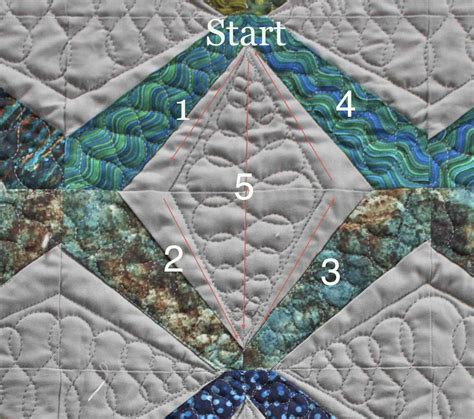 How To Do Quilting by Quilting Is Therapy Dot To Dot Quilting A How To Quilting Is Therapy