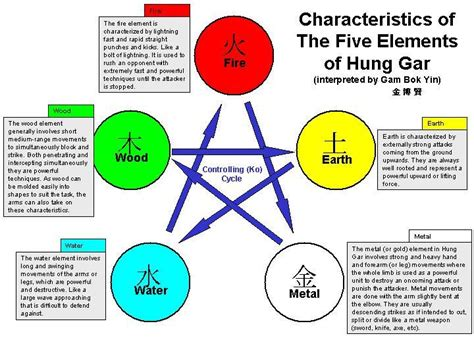 the 5 elements of gratuitously thanking the five divine elements of the universe jai jaya panch mahabhoota shiva