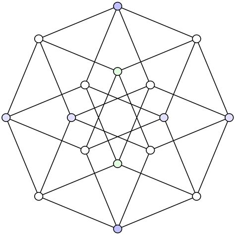Drawing 4d Shapes by Hypercube Graph