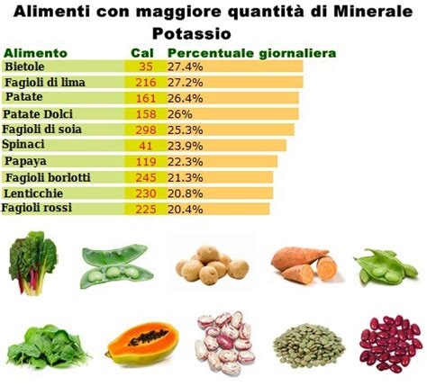 alimenti poveri di potassio alimenti ricchi in potassio vitamine proteine