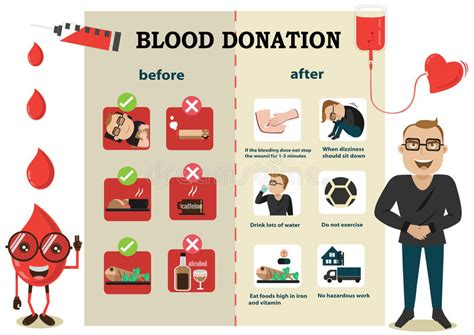 la di sangue prima e dopo la donazione di sangue illustrazione di stock