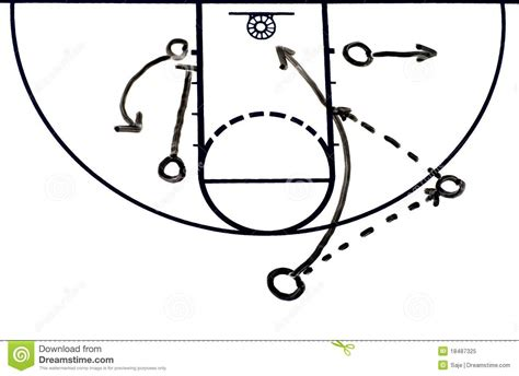 Basketball Play Drawer by Basketball Give And Go Play Royalty Free Stock Photo