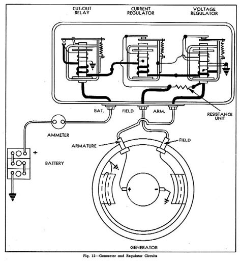 eate 2500l portable generator diagram circuit and wiring