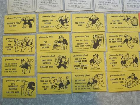 Monopoly Community Chest Cards Template by Monopoly Community Chest Childhood Nostalgia
