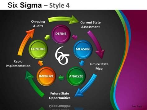 52 Best Images About Lean Six Sigma On Pinterest Six Sigma Ppt Free