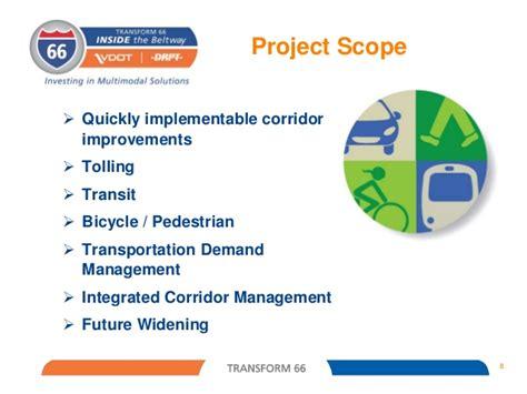 I-66 Multimodal Improvements Inside the Beltway I 66 Hov Hours Inside The Beltway