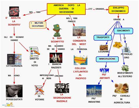 biotecnologia alimentare mappa concettuale u s a integrazione razziale