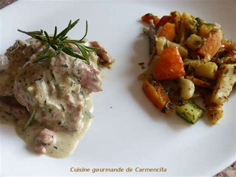 recettes de porc de cuisine gourmande de carmencita