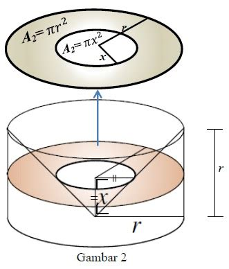 mathematics teorema cavalierly
