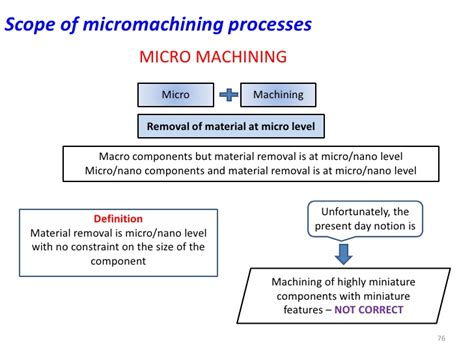 Hybrid Machining Processes Concept Classification Application Advantages Lecture 2 Edm Wedm And Medm