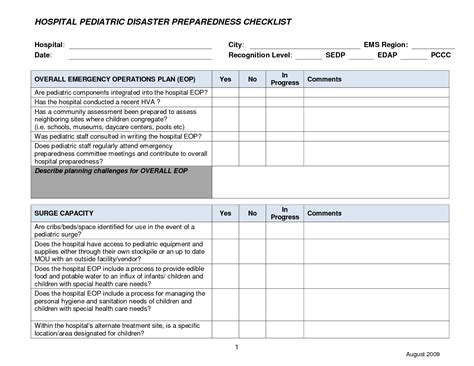 hospital disaster recovery plan template best photos of emergency drill checklist emergency