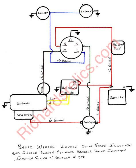 simple ignition wiring diagram wiring diagram with