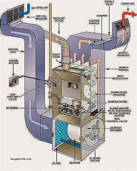 diagram of central air conditioner free wiring