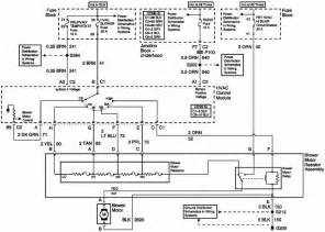 hvac blower motor wiring diagram furnace blower motor wire diagram mifinder co