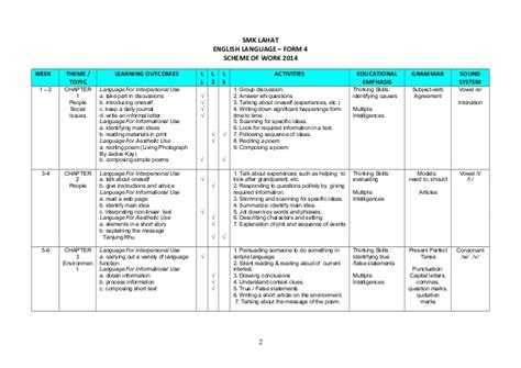 themes tanjong rhu literature form 4 f4 2015 scheme of work