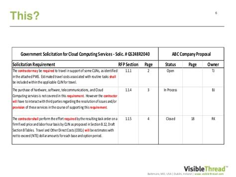 A First Pass Compliance Matrix In Under 10 Minutes Fact Or Fantasy Requirements Compliance Matrix Template