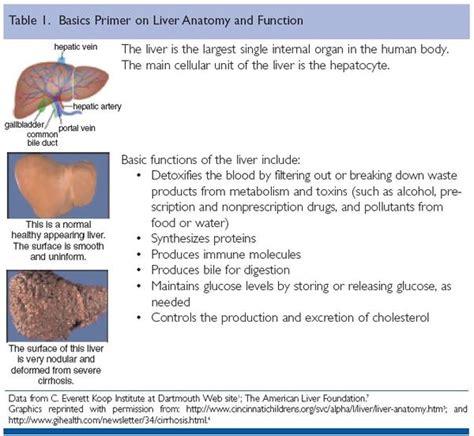 liver disease expectancy end stage liver disease related keywords end stage liver disease keywords