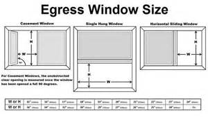 Size Of Bedroom Egress Window Egress Window Size Chart Egress Windows Understanding