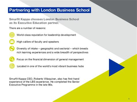 Fox School Of Business Mba Requirements by Smurfit Kappa And Business School