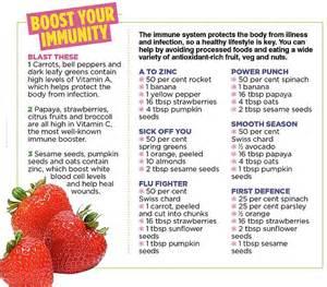 weight loss nutribullet recipes recipes for nutribullet for weight loss drinknews