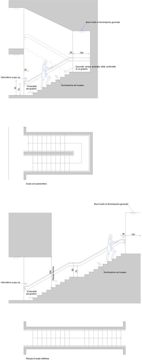 dimensioni minime scale interne dimensioni scale a chiocciola quadrate stunning tabella