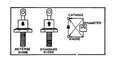 testing rotating diodes figure 11 14 testing rotation rectifiers with an ohmmeter