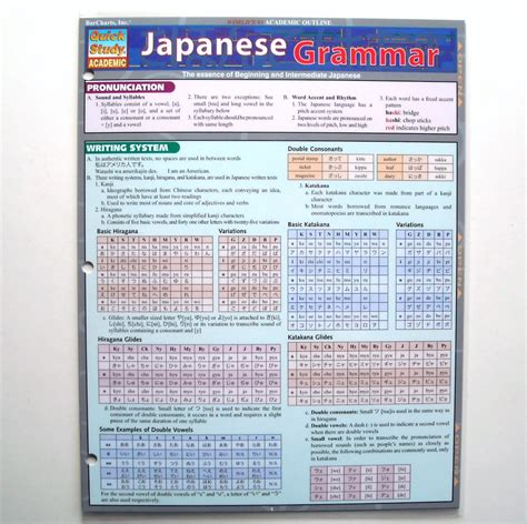 Pdf Japanese Vocabulary Quickstudy Inc Barcharts by Japanese Grammer Study Guide Academic Barcharts