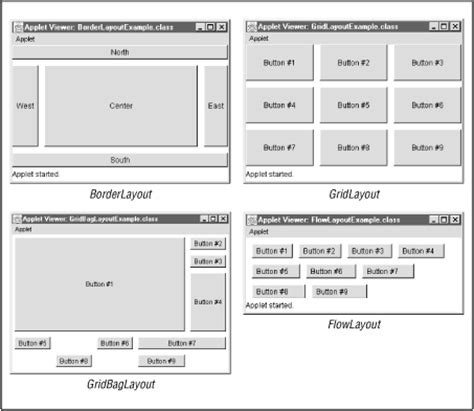 layout exles in java layout management java foundation classes