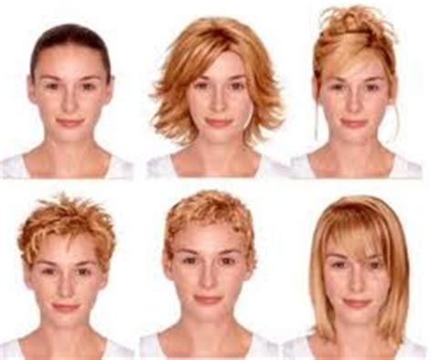 put your face on a haircut el corte de cabello seg 250 n la forma del rostro