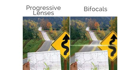progressive bifocals progressive lenses explained all you wanted to in a