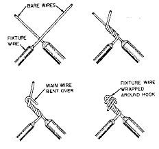 different types of electrical wire joints kinds of splices and joints splices and joints