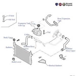 Fiat Punto Cooling System Fiat Grande Punto 1 4 Petrol Radiator