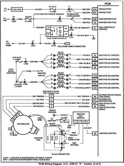 LT1 swap - Third Generation F-Body Message Boards