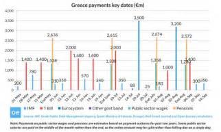 Calendario De Grecia Grecia Confisca Los Dep 243 Sitos De Los Peque 241 Os Deudores