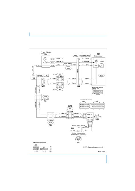 Mitsubishi Canter (FE, FG). Manual - part 70